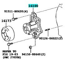 Водяная помпа Тойота Камри 2.0/2.4 (ZEKKERT)