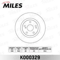 Передние тормозные диски Тойота Камри V40-50 (Zekkert)